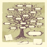 Family tree template.